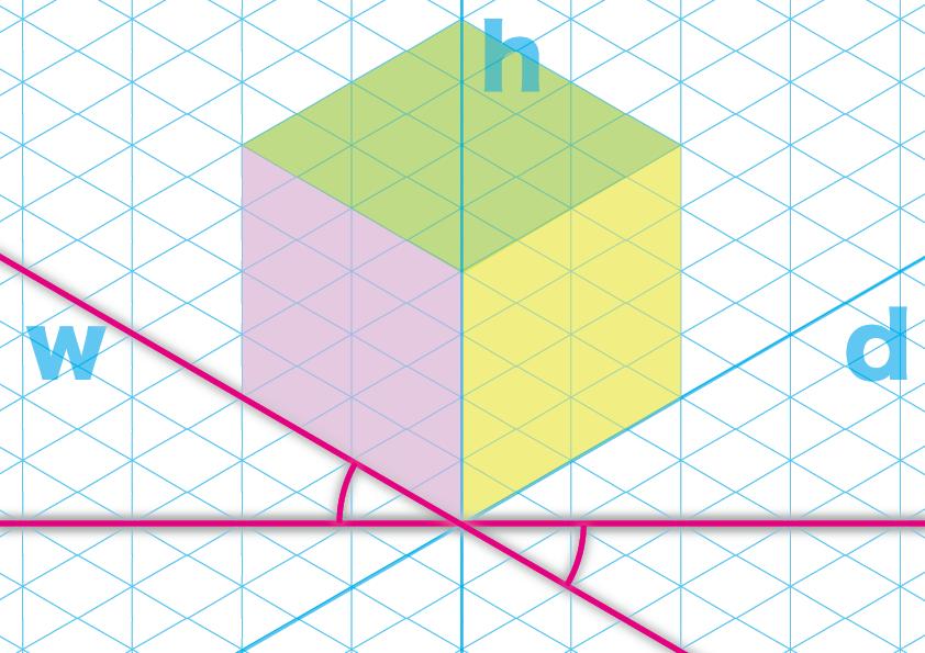 Vectornator アイソメトリックグリッドと垂直グリッドについて 環境設定